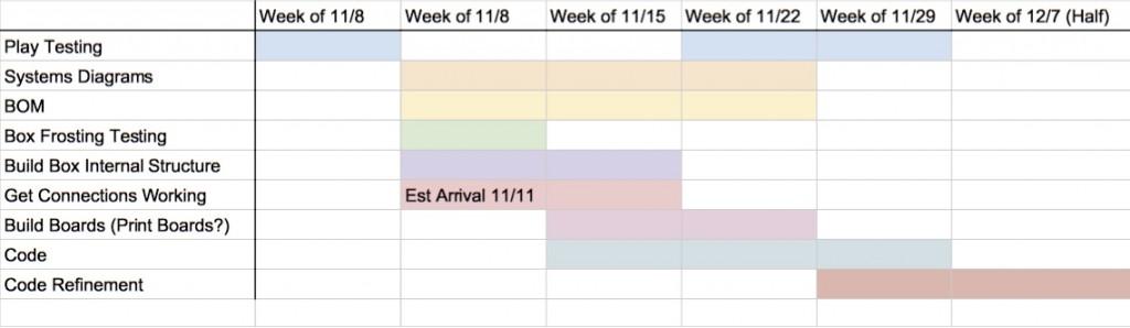 Glow Box Schedule